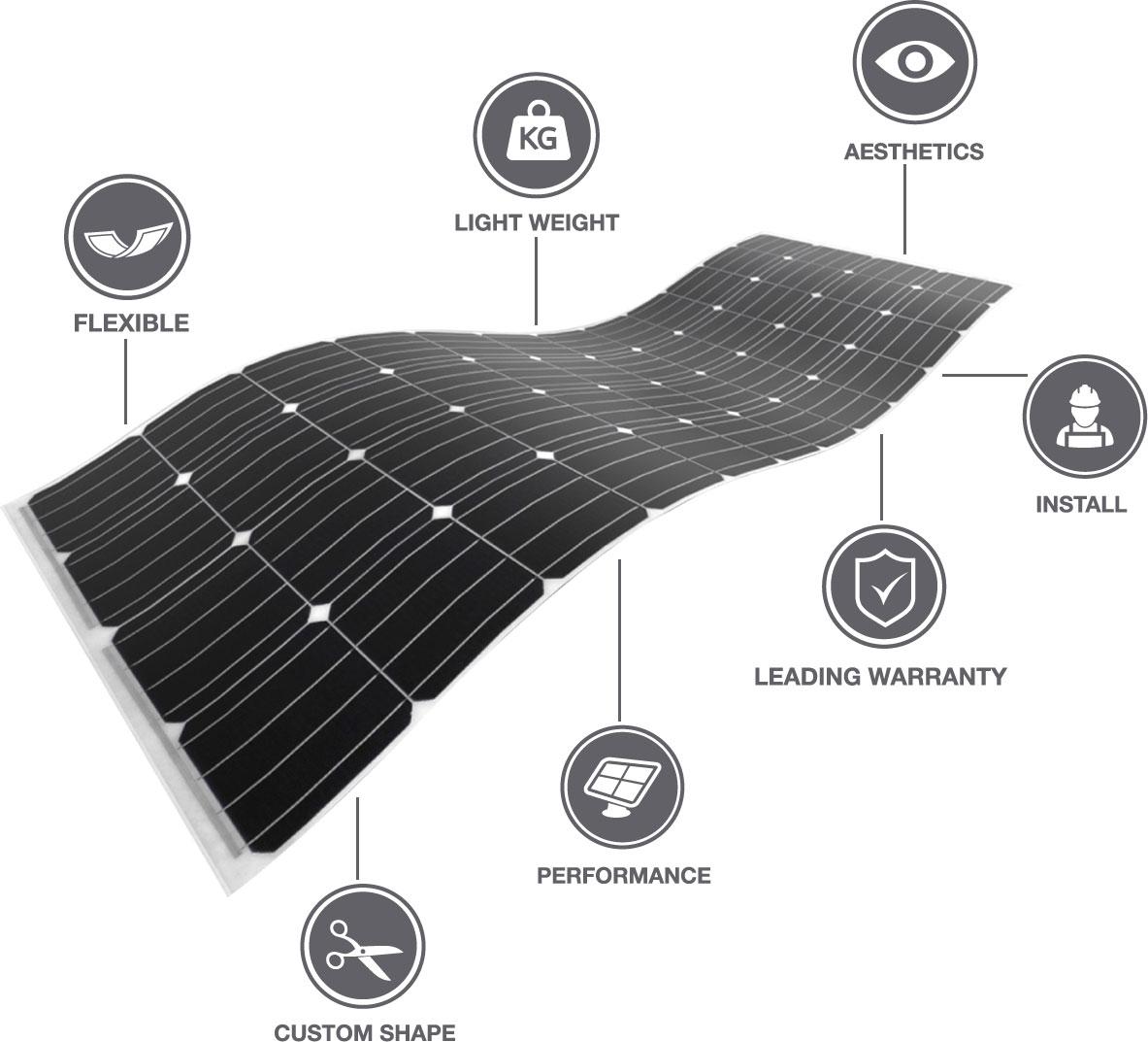Earche Energus Solar Panels Sydney